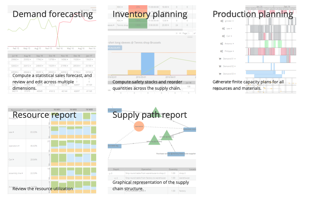 Home — frePPLe Inventory and Production Planning SaaS